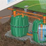 Regen-waterzuivering 3